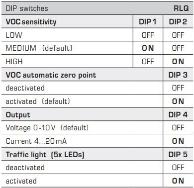 DIP Switch VOC luftkvalitetsføler