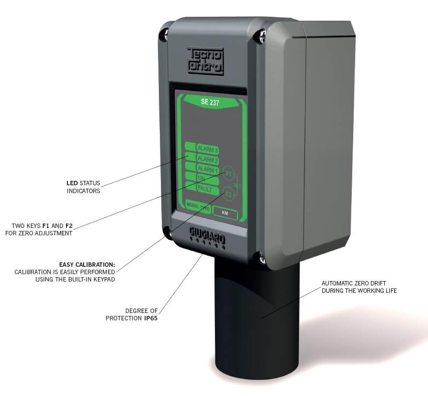 Billede af Detektor | SO2 | Svovldioxid | Måleområde 0-20 ppm | 3 relæ udgange og 1 alarmudgang | 4-20mA