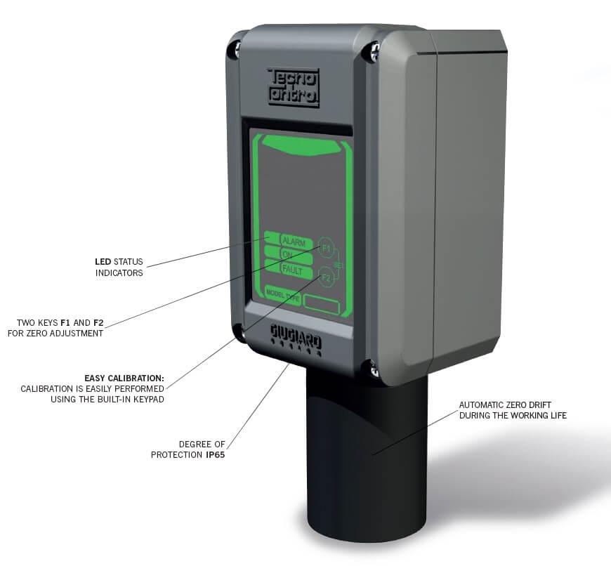 Billede af Gasdetektor   LPG   Flaskegas   Måleområde 0-20% LEL   4-20mA udgangssignal