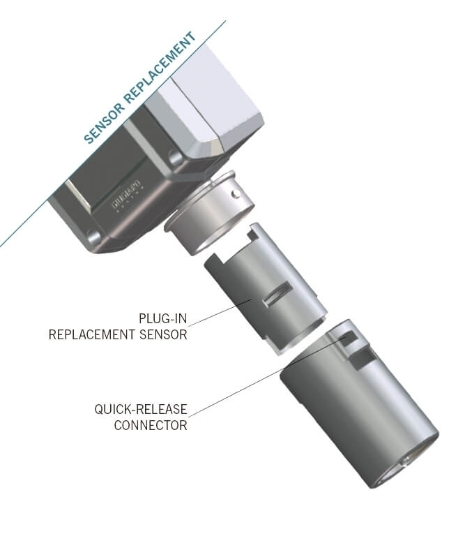 Billede af Detektor | CO | Kulilte | Carbonmonoxid | Måleområde 0-300ppm | 4-20mA udgangssignal