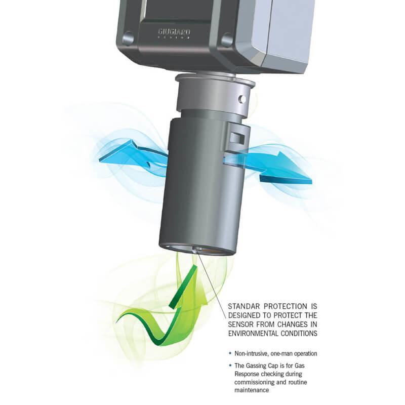 Billede af Detektor til måling af benzin dampe |Måleområde 0-20% LEL | 3 relæ udgange og 1 alarm udgang | 4-20mA