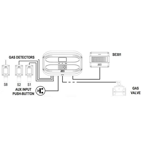 Billede af Gas central CE408p til 4-8 målinger.