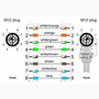 Billede af Vinklet M12 position of coding 45° ethernet kabel 8 polet -> lige M12 | 2m