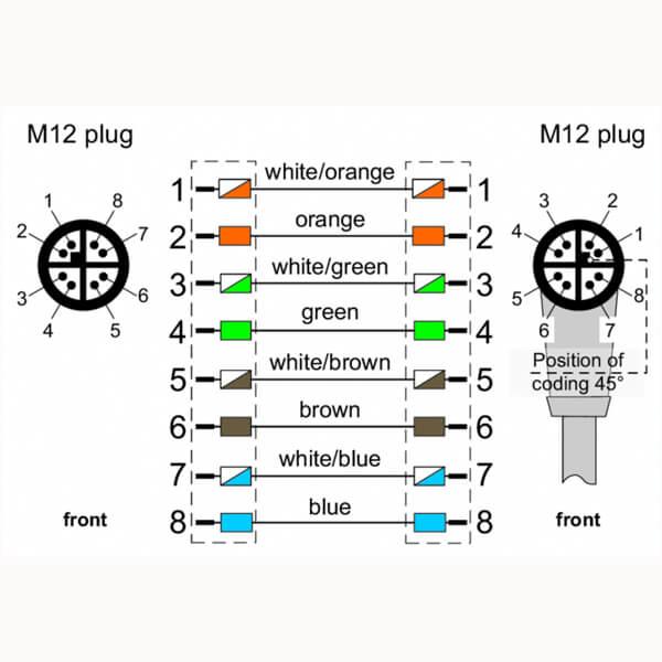 Billede af Vinklet M12 position of coding 45° ethernet kabel 8 polet -> lige M12 | 10m