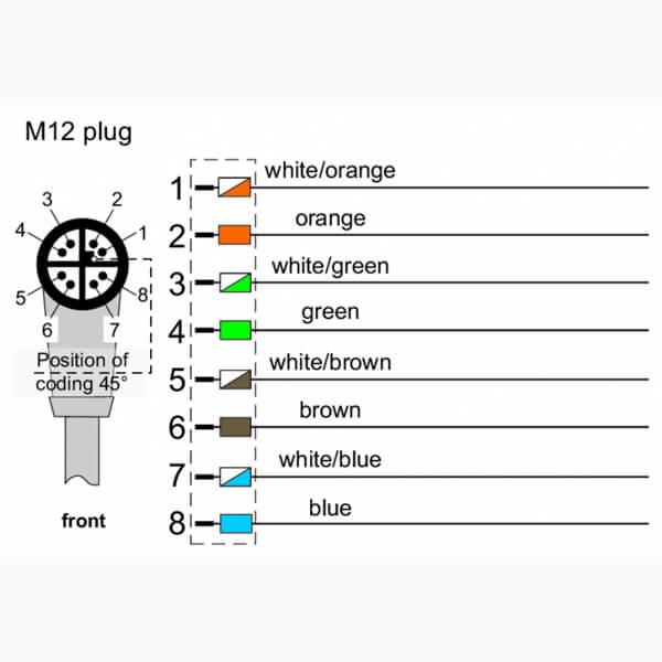 Billede af Vinklet M12 position of coding 45° ethernet kabel 8 polet -> fri ende | Cat 6a | 2m