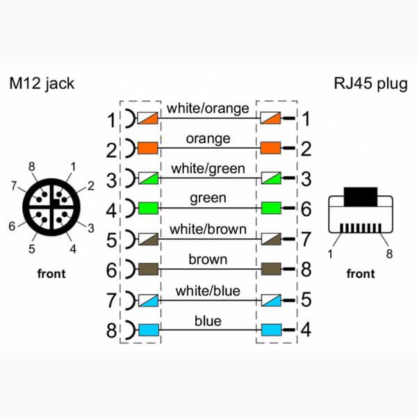 Billede af M12 hun stik ethernet kabel 8 polet -> RJ45 | 10m