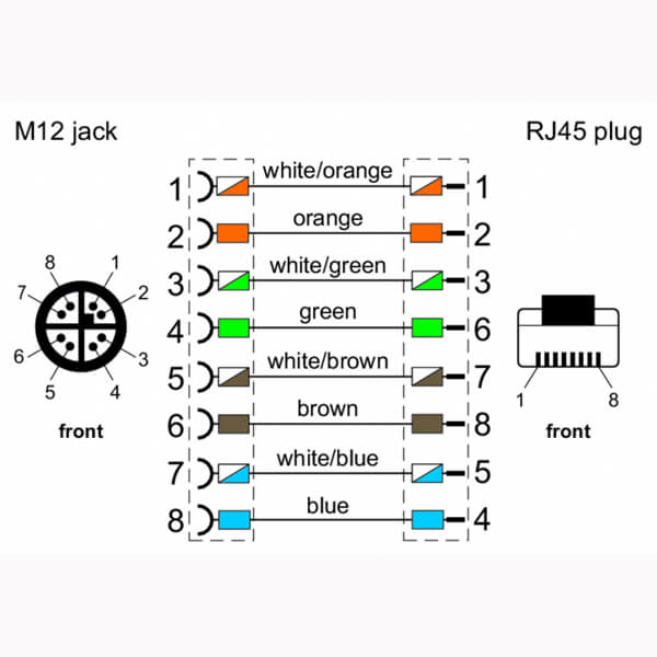 Billede af M12 hun stik ethernet kabel 8 polet -> RJ45 | Cat 6a | 1m