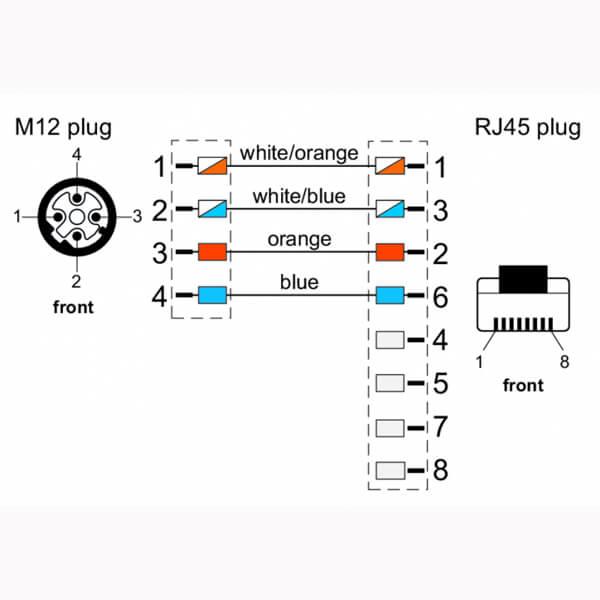 Billede af M12 ethernet kabel 4 polet -> RJ45 | Profibus | egnet til kabelkæde | 1m