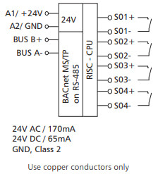 Blokdiagram for BMT-SI4