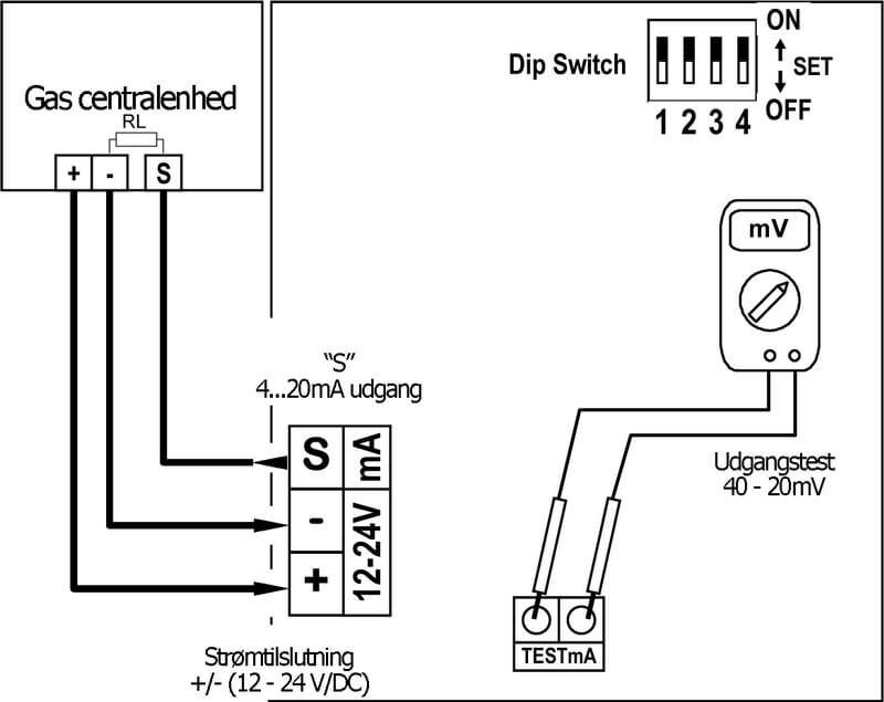 gasdetektor til m u00e5ling af h2